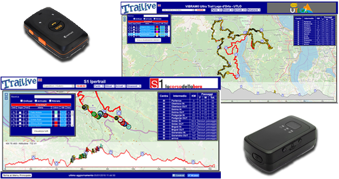 GPS Live Tracking